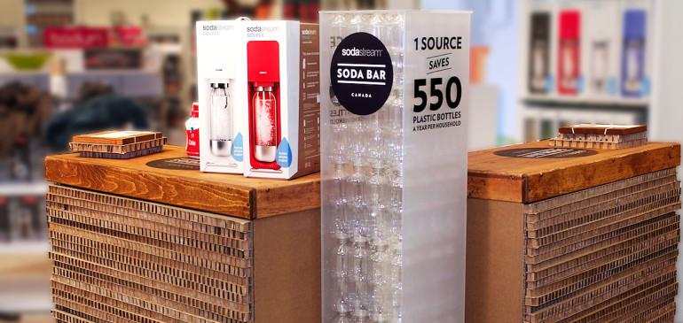 Retail Displays – Increase Sales By 30%